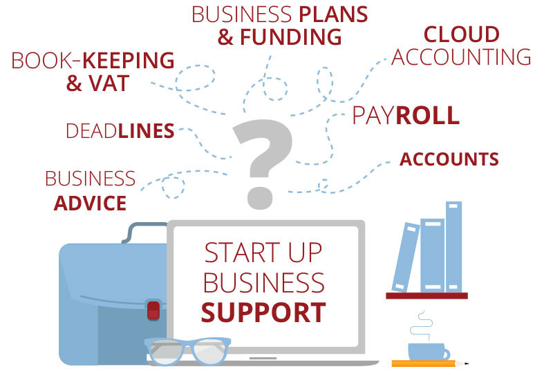 start up business info